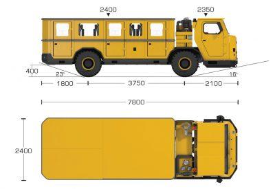 RIGID SERIES P MAX High Power Ramp Bus 30 Man_Dims